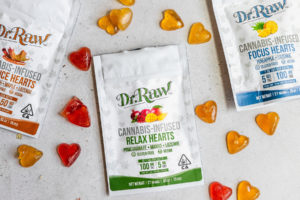 gummis are a popular type of cannabis edibles